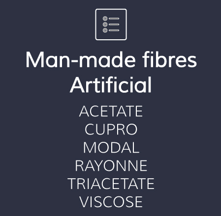 Man-made fibers : Artificial