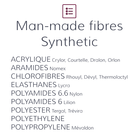 Man-made fibers : Synthetic