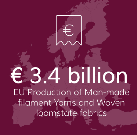 Europe filament yarns production