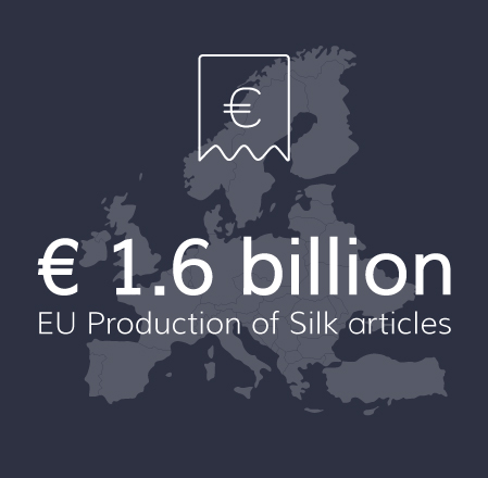 Europe Production Silk